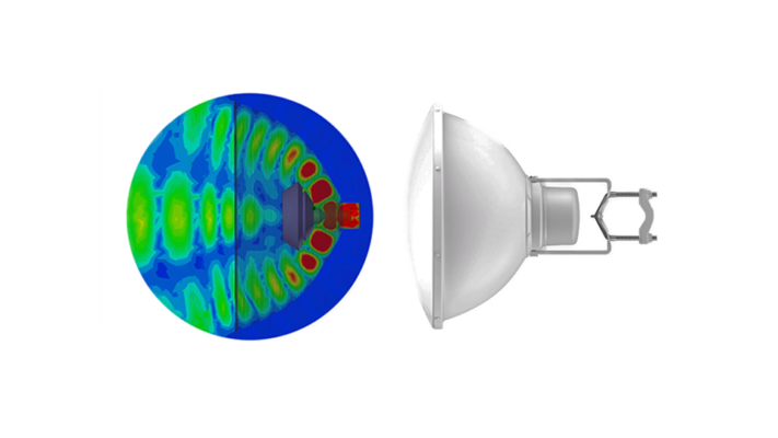 Antenas AirFiber X